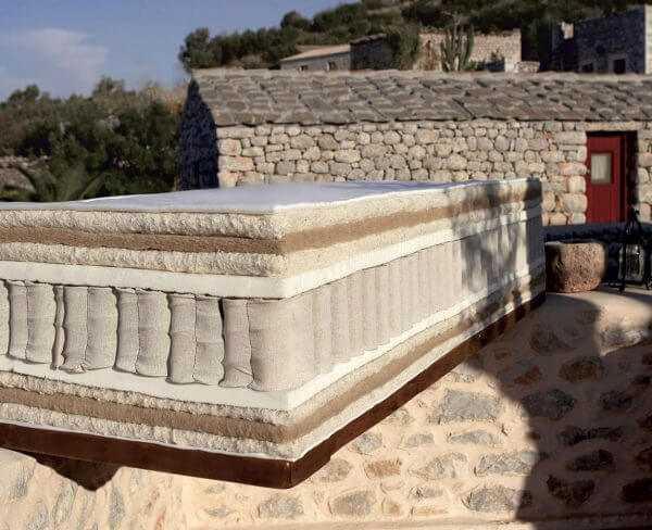 Candia Strom - Bodyfix - Epirus Heritage